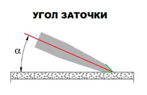 Угол заточки цепи бензопилы. Как выбрать правильный 91