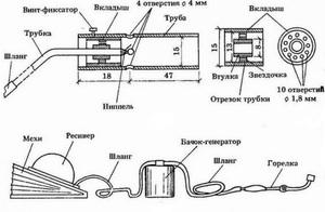 Схема бензиновой горелки своими руками - простой способ.
