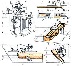 Фрезерные станки - устройство, конструкция, составляющие.