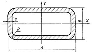 Труба прямоугольного сечения