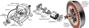 Схема электродвигателя стиральной машины