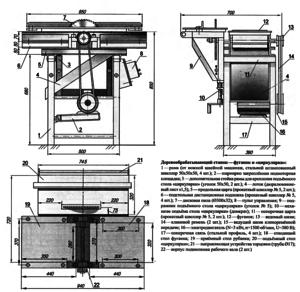 Конструкция циркулярного станка