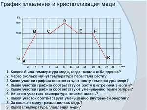 Город Новороссийск: климат, экология, районы, экономика 93