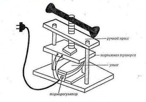 Вулканизатор из утюга своими руками