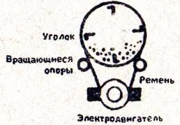Схема двигателя бетономешалки