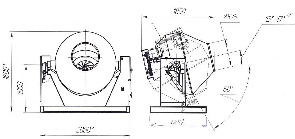 размеры бетономешалки