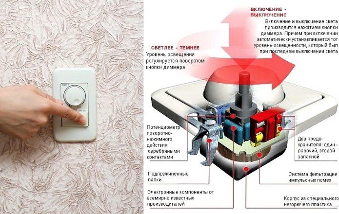 Составные элементы светорегулятора